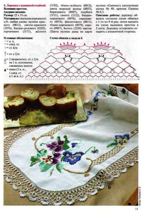 Значение и символика цветов в букете язык цветов белых и