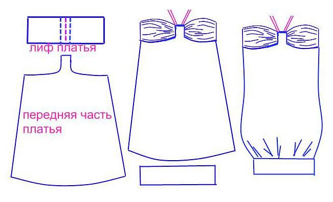 Как сшить быстро платье для барби