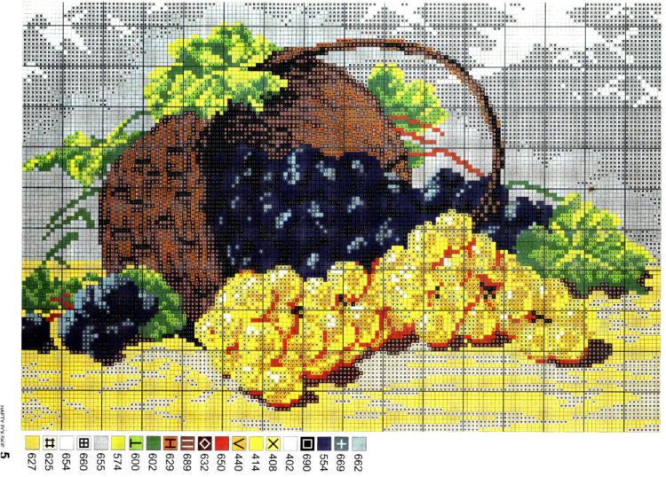 Схемы вышивки крестом натюрморты для кухни 12