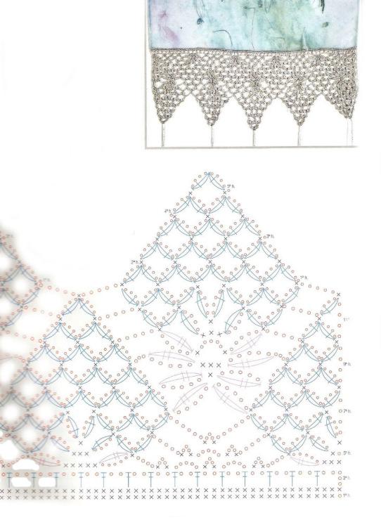 Комбинирование ткани и вязания спицами схемы 57