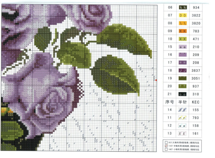 Схемы для вышивки крестом часы с розами