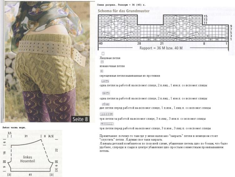 Вязание шорт для девочки схемы