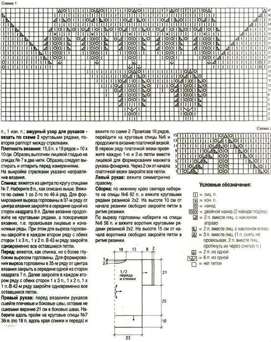 Вязание спицами узоры и инструкции к ним
