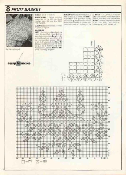 Схема фрукты филейное вязание