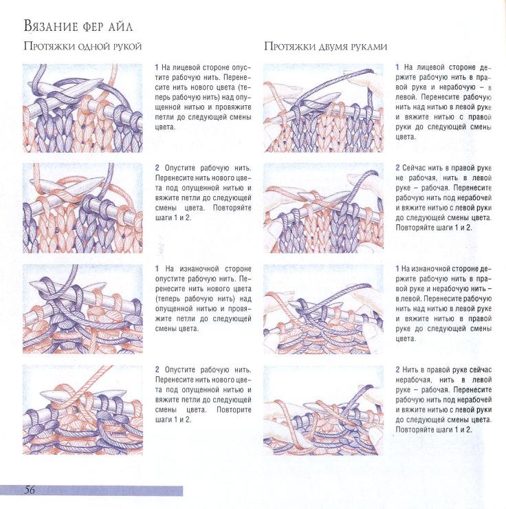 В схеме для вязания что такое протяжка