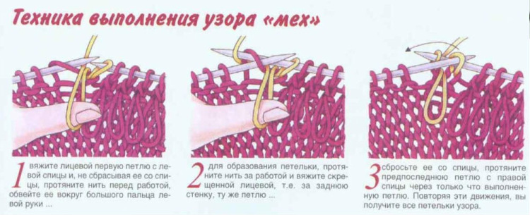 Схема вязания вытянутых петель спицами 84
